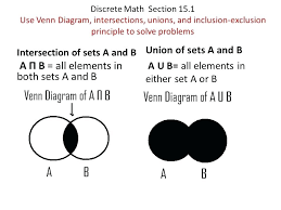 Venn Diagram And Set Operations Calculator Discrete Math Venn Diagrams Risatatourtravel Com