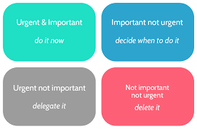 Urgent And Important Chart How To Prioritize Tasks And Do Only The Work That Matters