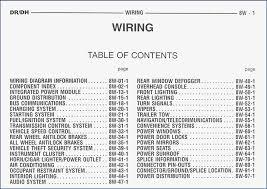 dodge stratus radio wiring diagram dogboi info Dodge Ram 2500 Headlight Conversion Wiring Diagram 1996 dodge ram 2500 wiring diagram free wiring diagrams