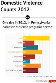 Infographic-DVcounts2012 copy.png