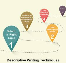 don t know how to start a descriptive essay the best  how to write a strong descriptive essay