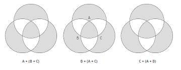 De Morgan S Law With Venn Diagram De Morgan S Law Venn Diagram Proof Under Fontanacountryinn Com