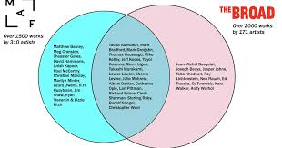 Buddhism And Christianity Venn Diagram Buddhism Vs Christianity Venn Diagram Barca Fontanacountryinn Com