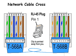 ethernet cable wiring diagram t568b color coding 21 best cat6 cable ethernet cable wiring diagram t568b color coding 21 best cat6 cable wiring diagram elegant ethernet cable