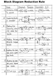block diagram reduction examples the wiring diagram block diagram algebra vidim wiring diagram block diagram
