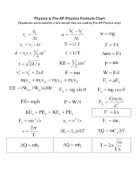 images about formula sheetsphysicsmath on pickup wiring physics circuit symbols what is