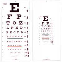 Faa Near Vision Acuity Chart Faa Near Card 8500 1 On Styrene Medex Supply