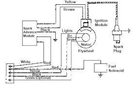 kohler k301 wiring diagram wiring diagram libraries k301 wiring diagram wiring diagrams data kohler
