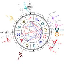 Astrology And Natal Chart Of John Mccain Born On 1936 08 29
