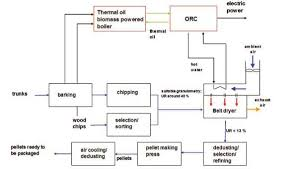 wiring diagram for thermostat to furnace images how does a heating system work diagram also wiring diagram central