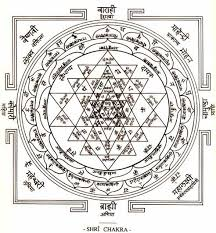 Sri Chakra Charts Sri Yantra Alchemical Magic Blog Be Inspired Alchemical