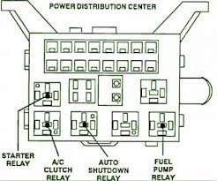 dodge ram fuse box diagram image fuse boxcar wiring diagram page 87 on 1996 dodge ram 1500 fuse box diagram