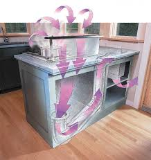 stove with downdraft vent. Fine Downdraft Downdraft Vent Fans Are Very Powerfulgif In Stove With Vent T