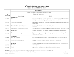 Fourth Grade Writing Curriculum Map