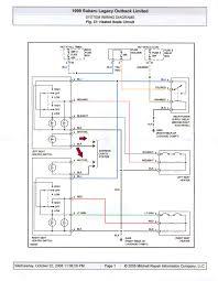 2006 subaru baja wiring diagram 2006 wiring diagrams online 1995 subaru legacy wiring diagram