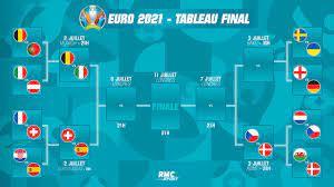 Quart De Finale Euro 2021 Rome ...
