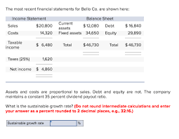 Financial Sales Solved The Most Recent Financial Statements For Bello Co