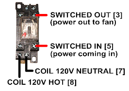 hvac relay wiring wiring diagram for you • hvacquick how to s wiring generic 120v coil relay from rh hvacquick com hvac blower motor