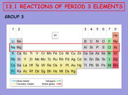 13.1 REACTIONS OF PERIOD 3 ELEMENTS - ppt download