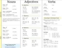short form negative japanese 24 best japanese images on pinterest japanese phrases languages
