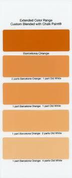 Best 25+ Orange bathroom furniture ideas on Pinterest | Orange ...