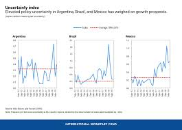 Economy Chart No Man S Sky Outlook For Latin America And The Caribbean A Stalling