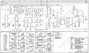 1983 chevy truck wiring diagrams automotive wiring library 1985 chevy truck ignition wiring diagram 1985 chevy truck wiring diagram lovely 1973 1979 ford truck wiring diagrams & schematics fordification of