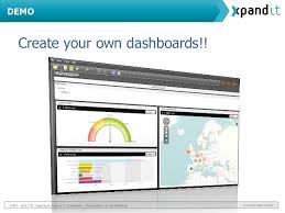 How To Create Amazing Charts For Pentaho Business Analytics