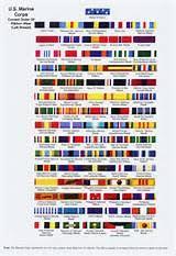 Experienced Army Ribbon Order Army Ribbon Order Usaf Ribbon