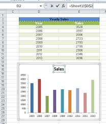Dynamic Chart Title By Linking And Reference To Cell In Excel