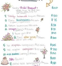 Average Wedding Cost 3 000 Floral Budget Ideas For Your