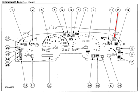 2001 ford escape fuse panel diagram on 2001 images free download 2009 Ford Escape Fuse Box Layout ford explorer dashboard warning lights ford f 150 fuse box diagram ford escape fuse box diagram 2008 ford escape fuse box layout