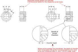 Spline Dimensions Chart Spline Socket Dimensions