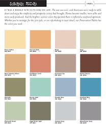 Coral Paint Color Chart Sherwin Williams 1950s Color Palette Paint Pigments