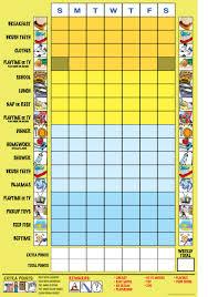 Childrens Chore Charts Hygiene Chart For Kids11 150x150