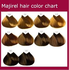 Majirel Hair Color Chart Instructions Ingredients Loreal