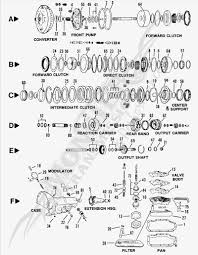 Diagram th400 transmission diagram