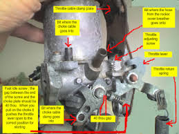 Carb Info Fifers Reliant Hints Tips