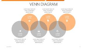 Venn Diagram In Ppt Venn Diagram Free Powerpoint Template