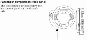 solved where is the horn relay on 2007 ford expedition fixya clifford224 1040 gif