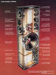 upgrading the definitive technology bp2000 speakers blu ray forum this image has been resized click this bar to view the full image the original image is sized 700x926