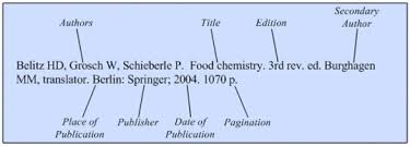 Bibliography Format For Books Books Citing Medicine Ncbi Bookshelf