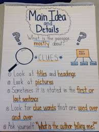 Main Idea Anchor Chart School Ideas Teaching Pinterest Main