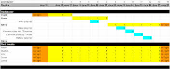 Itinerary Sheet Simple Travel Itinerary Planning Idea