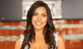 Victoria fuller on the bachelor. she had been tapped for cosmopolitan magazine's march the bachelor has had issues with its contestants' pasts before. The Bachelor Is Victoria A Producer Plant On The Show Hello
