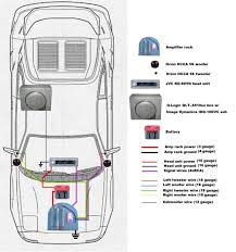 car audio amp wiring diagram arcnx co 8 Channel Amp Wiring Diagram at Orion Amp Wiring Diagram