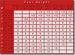 Standard Length Flat Lie Against Shorter Length Standard