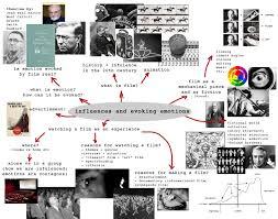 sample college visual argument essay visual argument essay happy2move