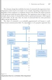Police Organizational Chart Solved In The Text The Author Discusses Several Key Orga