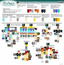 Betta Genetics Chart Very Cool Color Chart Made By Ausaqua A Little Difficult To